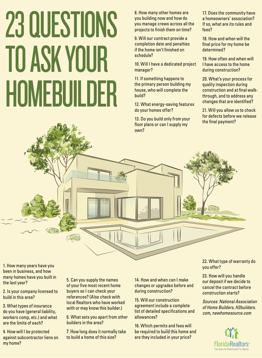 23 Questions to ask your Homebuilder before you sign a contract
