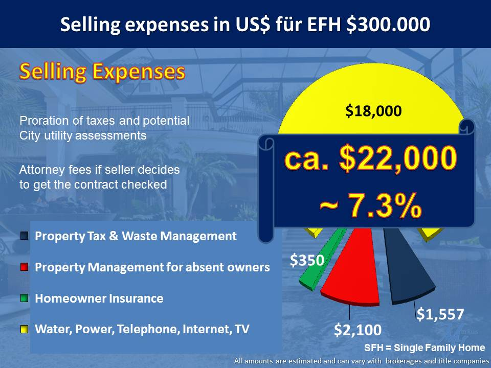 Selling a property in Florida Costs and Expenses